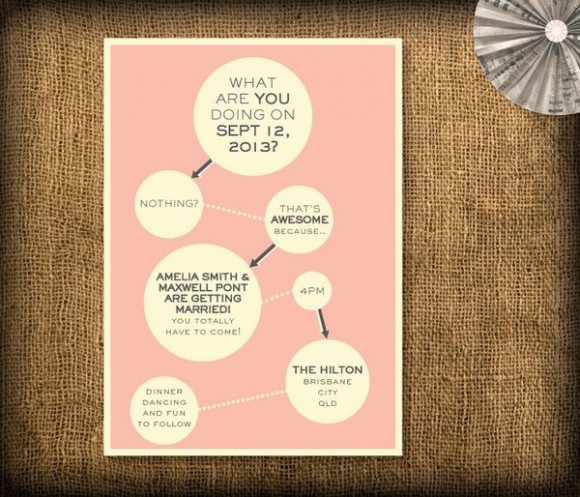 Thiệp mời với các thông tin được thiết kế theo hình dạng lưu đồ vừa đơn giản vừa thú vị